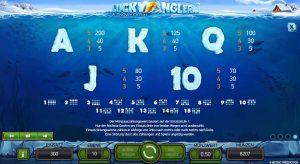 Lucky Angler Kartensymbole
